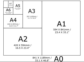 a series paper size