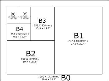 b series paper size